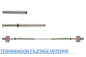 terminaison_filetage_interne